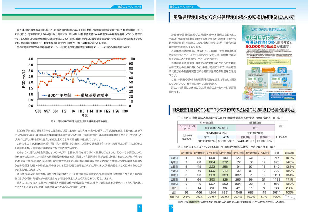 協会ニュース48-06